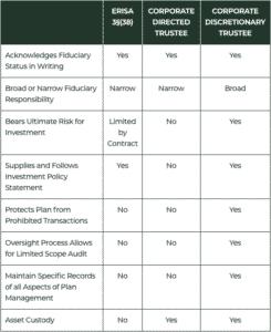 Trustee & Fiduciary Services graphic