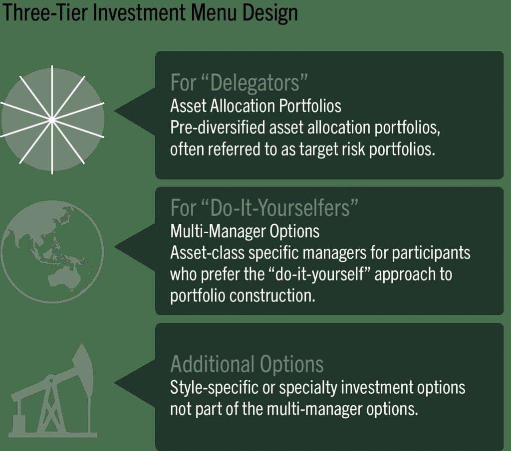 Three-Tier Investment Menu Design graphic